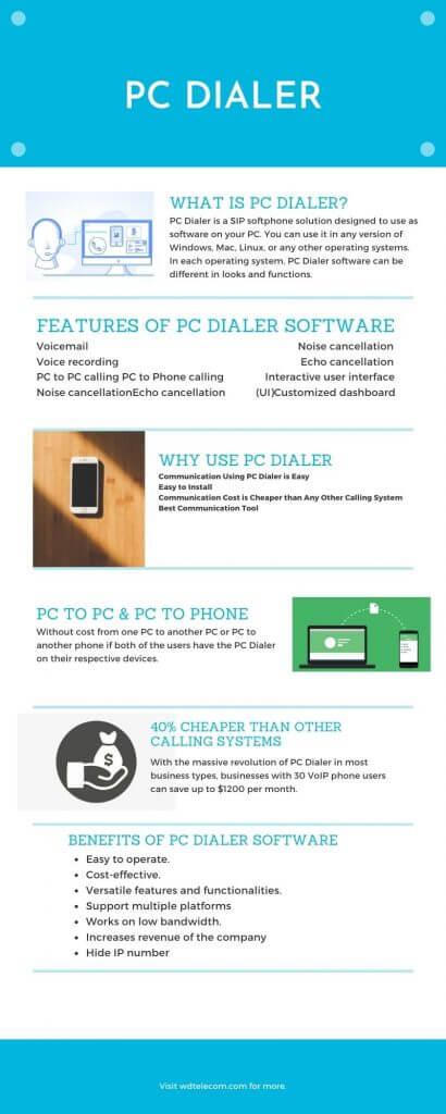 PC Dialer infographic